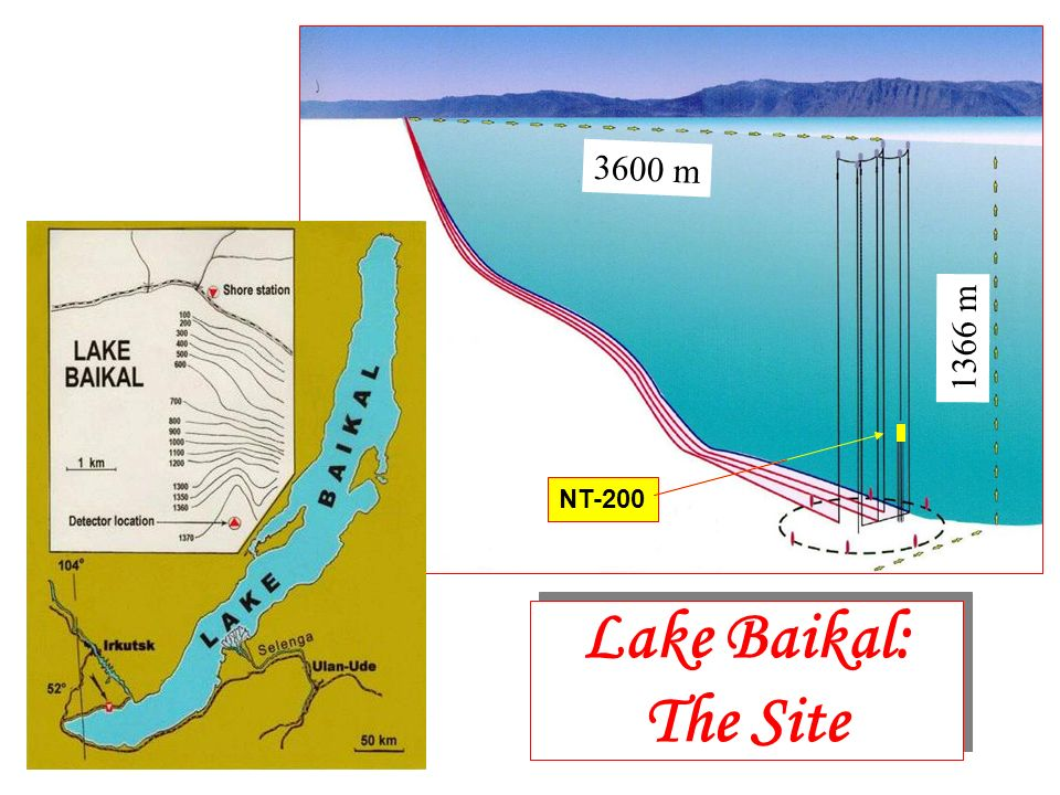 3600 m 1366 m NT-200 Lake Baikal: The Site
