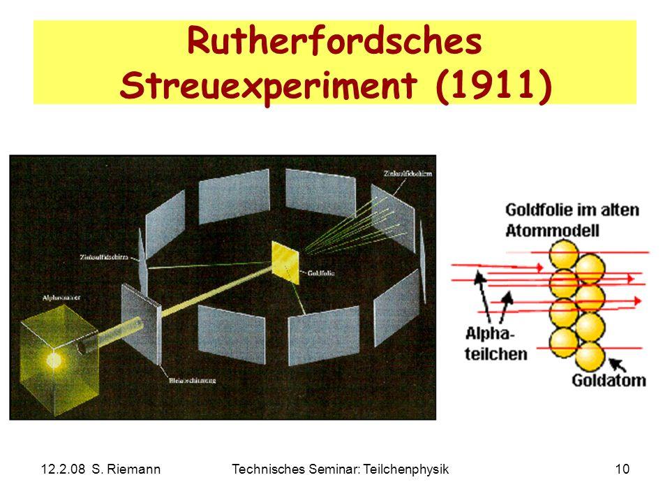 Rutherfordsches Streuexperiment (1911)