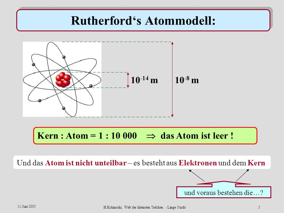 Rutherford's Atommodell: