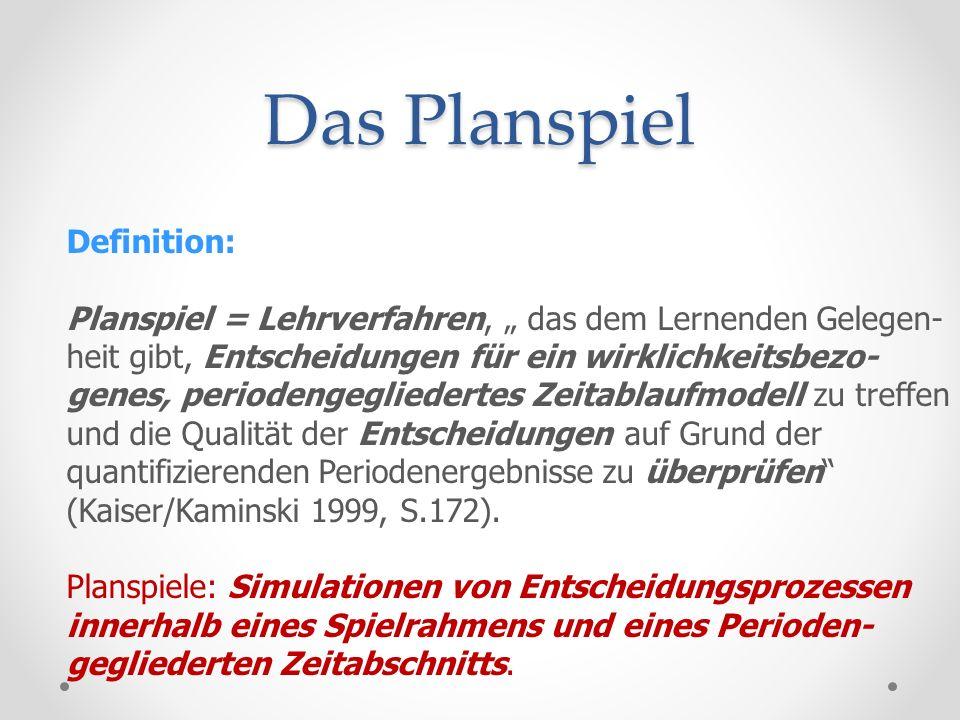 Fachspezifische und fachtypische Methoden der Arbeitslehre - ppt ...