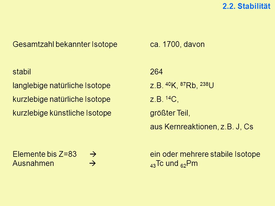 Isotope in absoluter Datierung