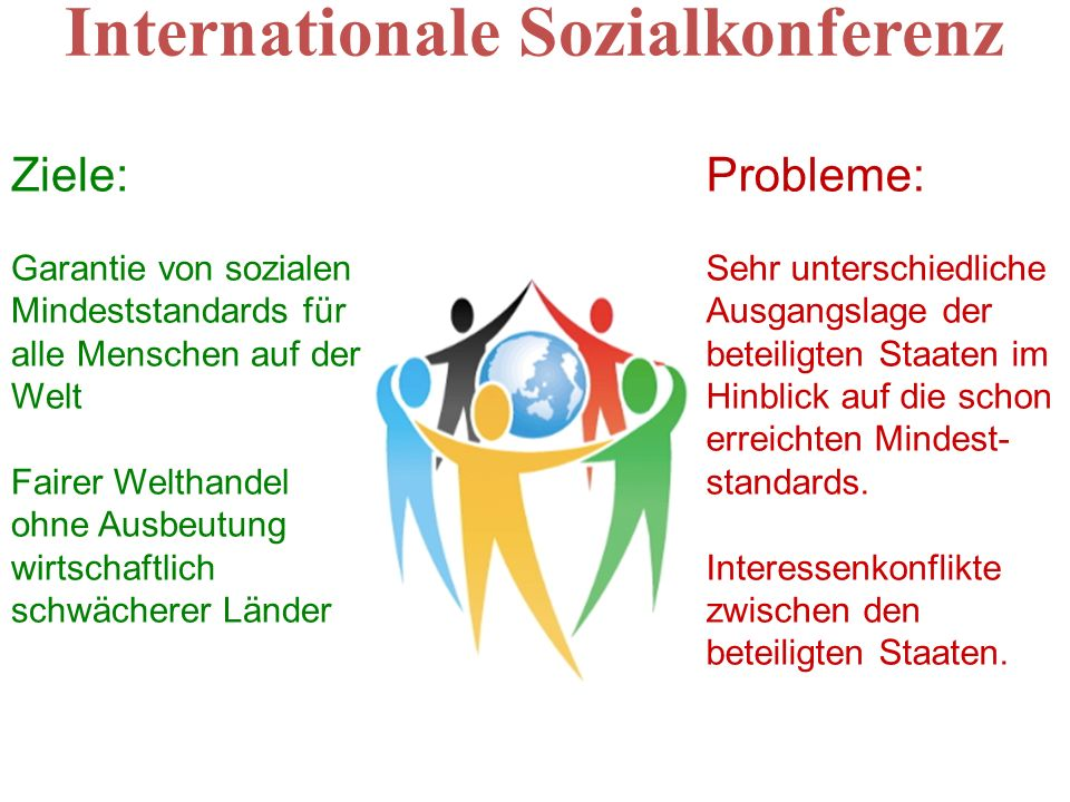 Internationale Sozialkonferenz