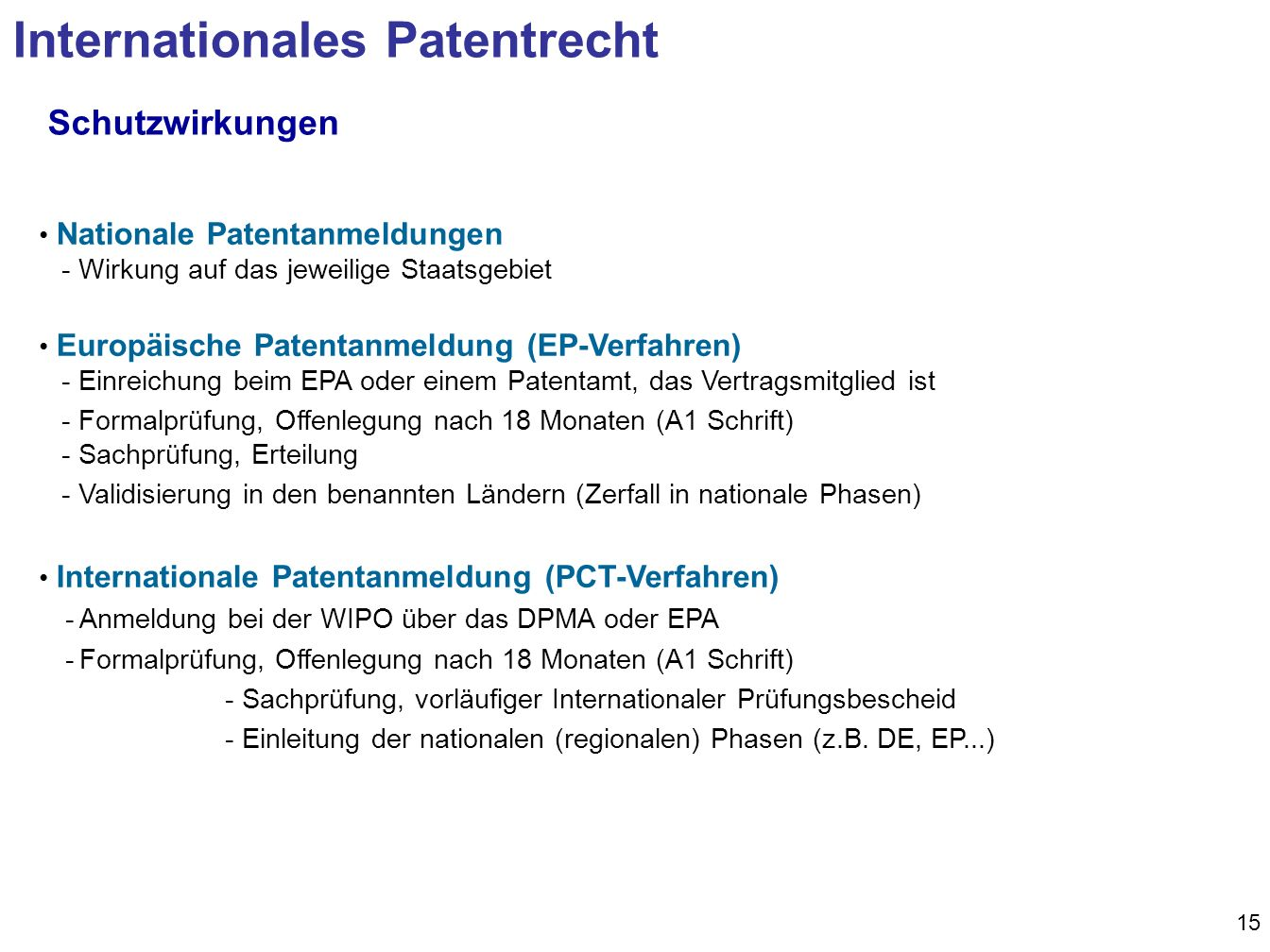 Internationales Patentrecht