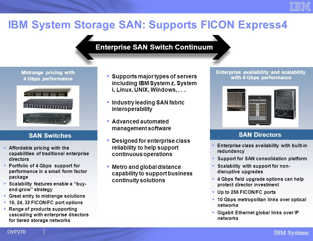 IBM System Storage SAN: Supports FICON Express4