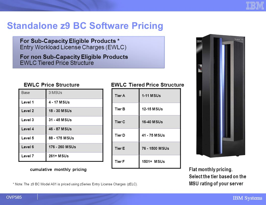 Standalone z9 BC Software Pricing