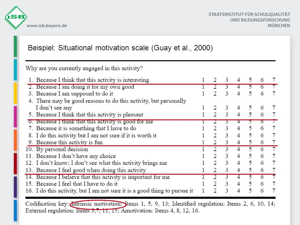 Beispiel: Situational motivation scale (Guay et al., 2000)