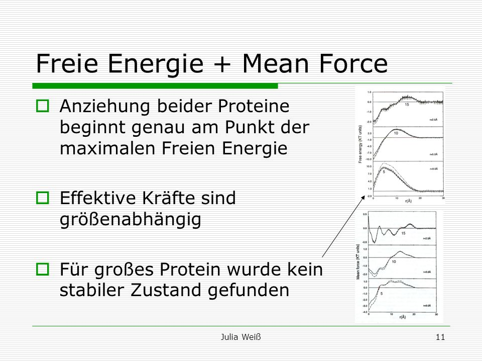 Freie Energie + Mean Force