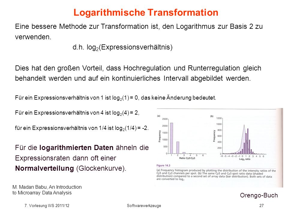 Logarithmische Transformation