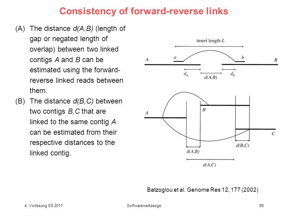 Consistency of forward-reverse links