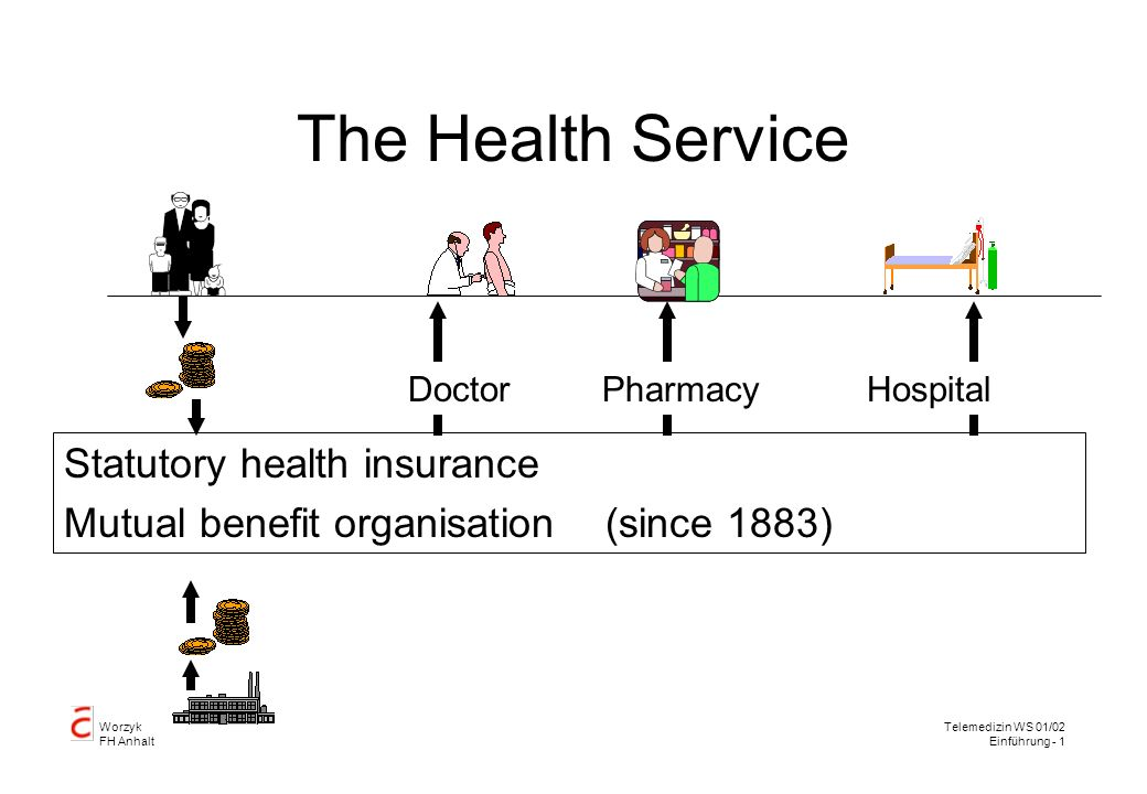 The Health Service Statutory health insurance
