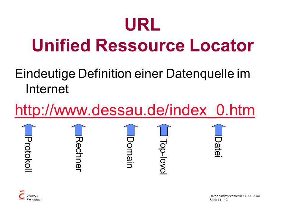 URL Unified Ressource Locator