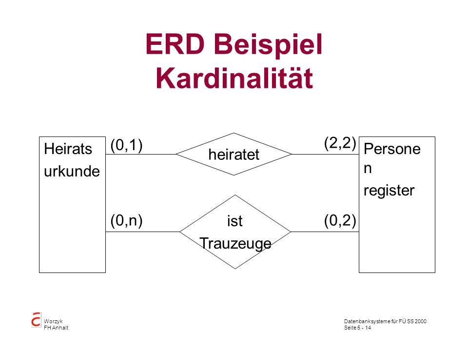 Entity - Relationship Diagramme - ppt herunterladen