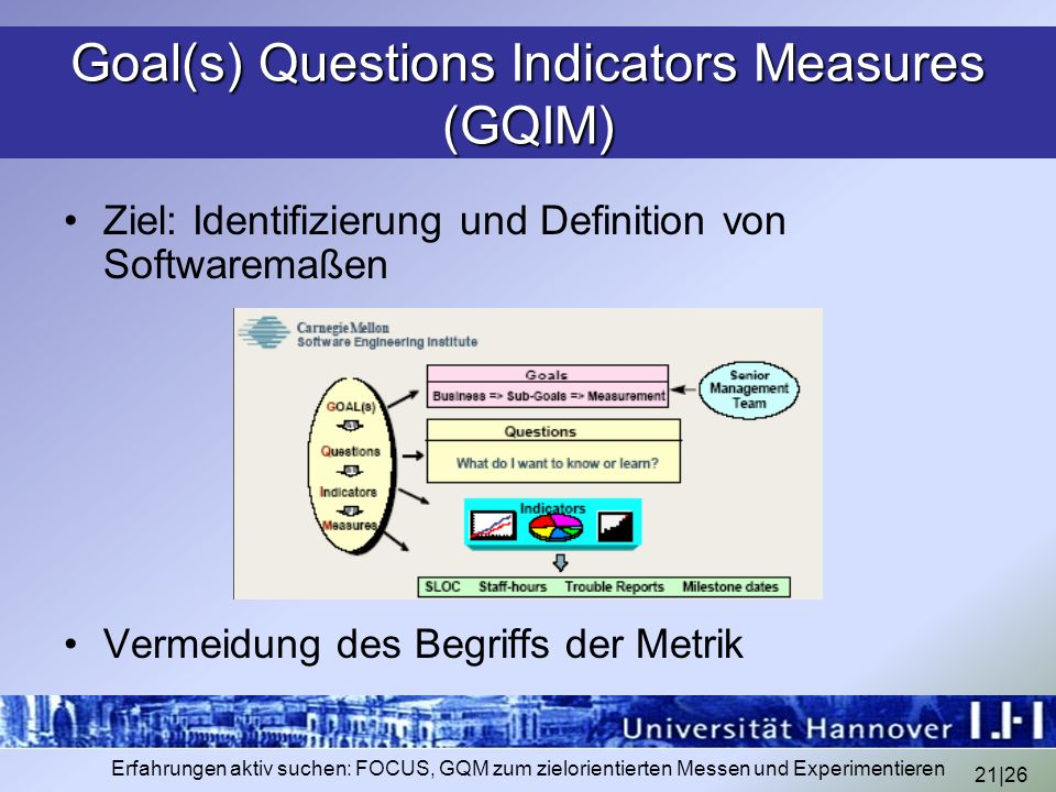 Goal(s) Questions Indicators Measures (GQIM)