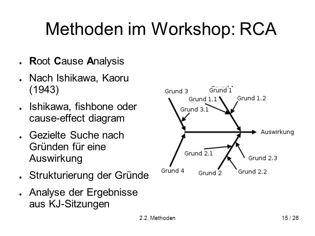 Methoden im Workshop: RCA