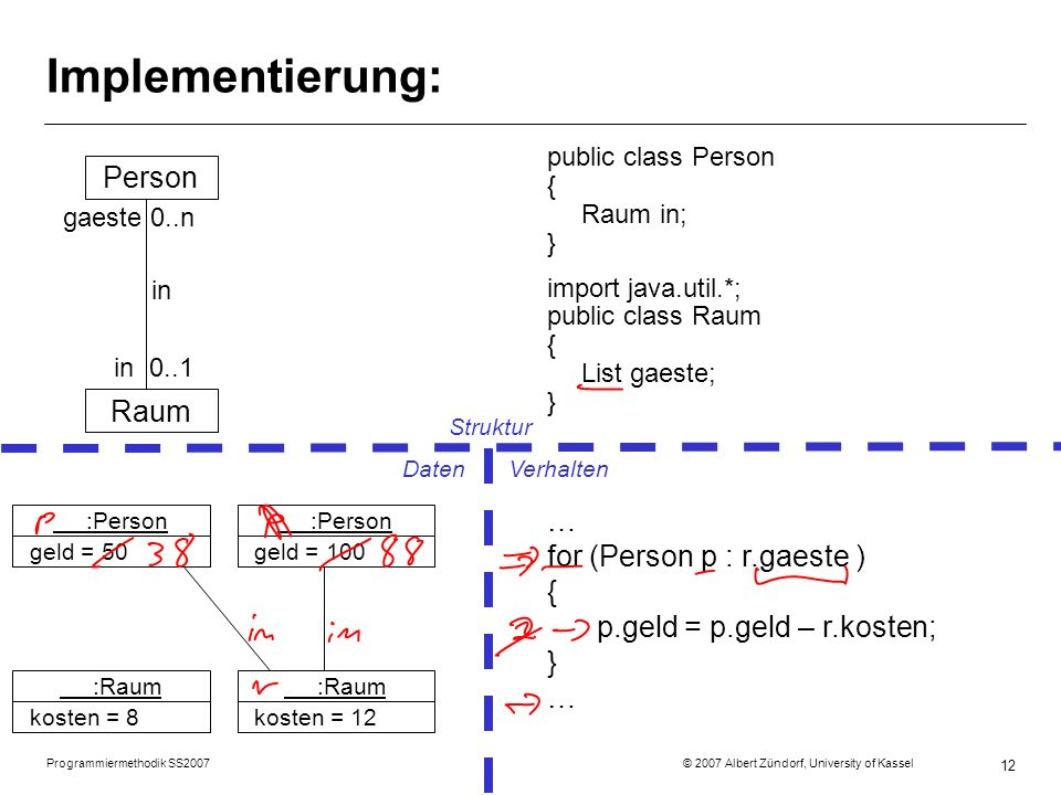 Implementierung: Person Raum
