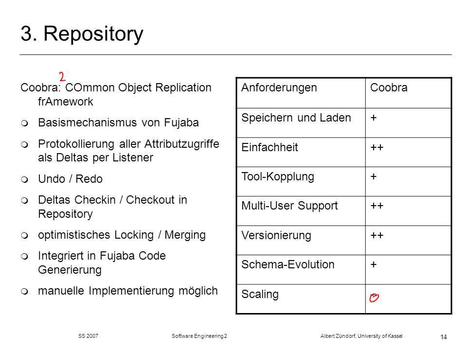 3. Repository Coobra: COmmon Object Replication frAmework