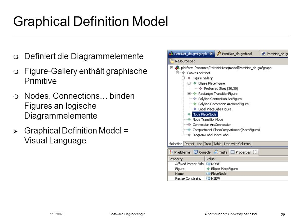 Graphical Definition Model