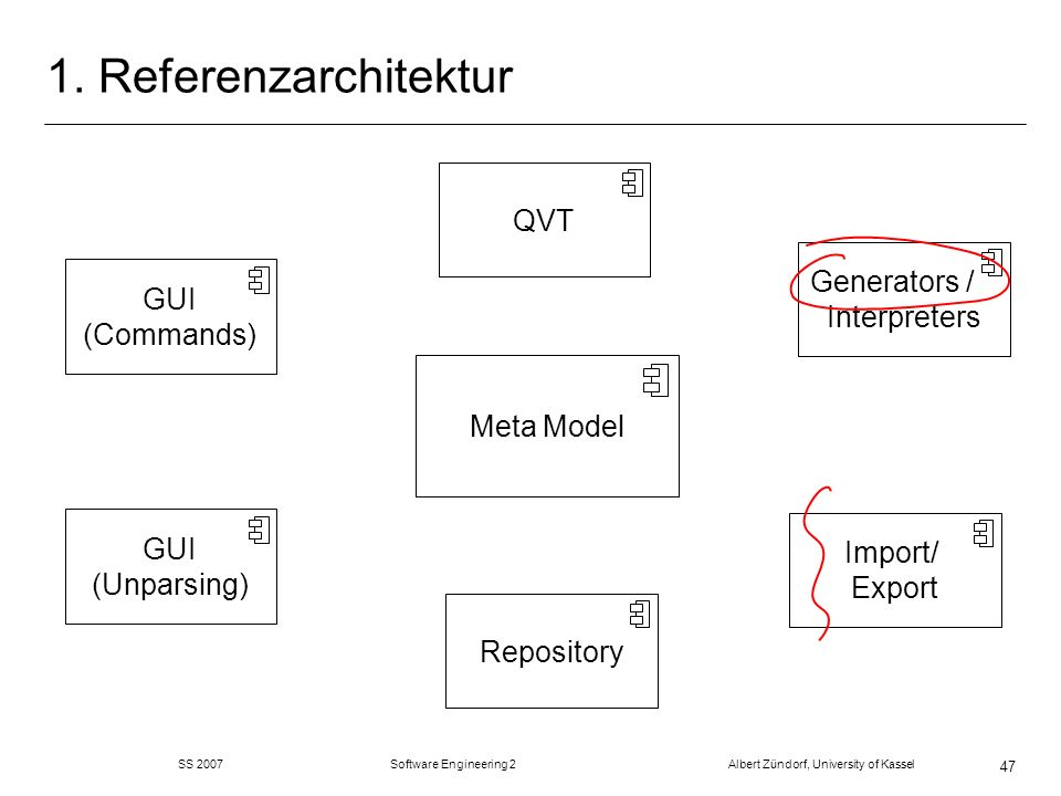 Generators / Interpreters