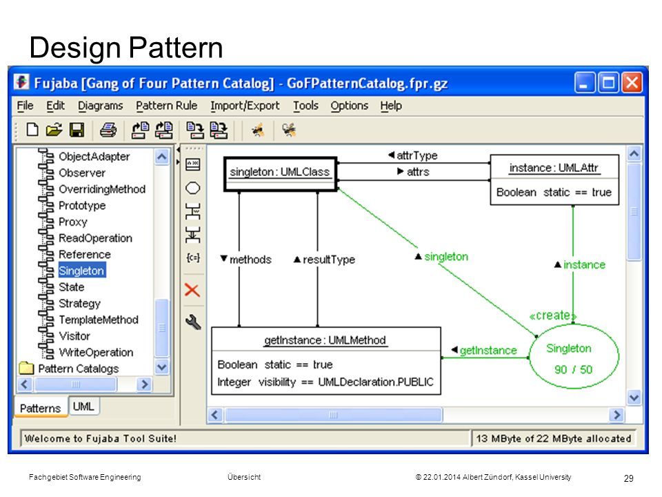 Design Pattern Fachgebiet Software Engineering Übersicht © Albert Zündorf, Kassel University.