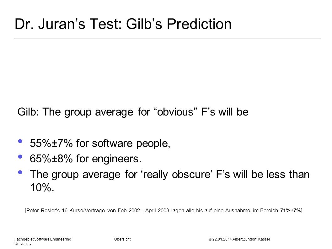 Dr. Juran's Test: Gilb's Prediction