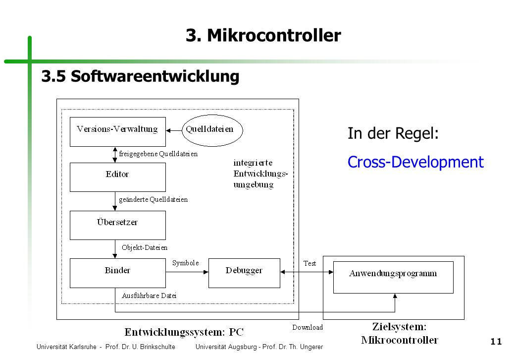 3. Mikrocontroller 3.5 Softwareentwicklung In der Regel: