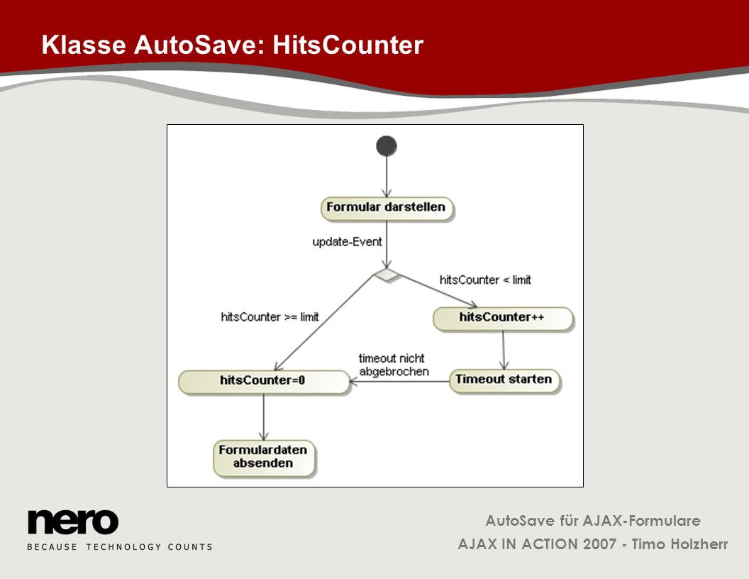 Klasse AutoSave: HitsCounter