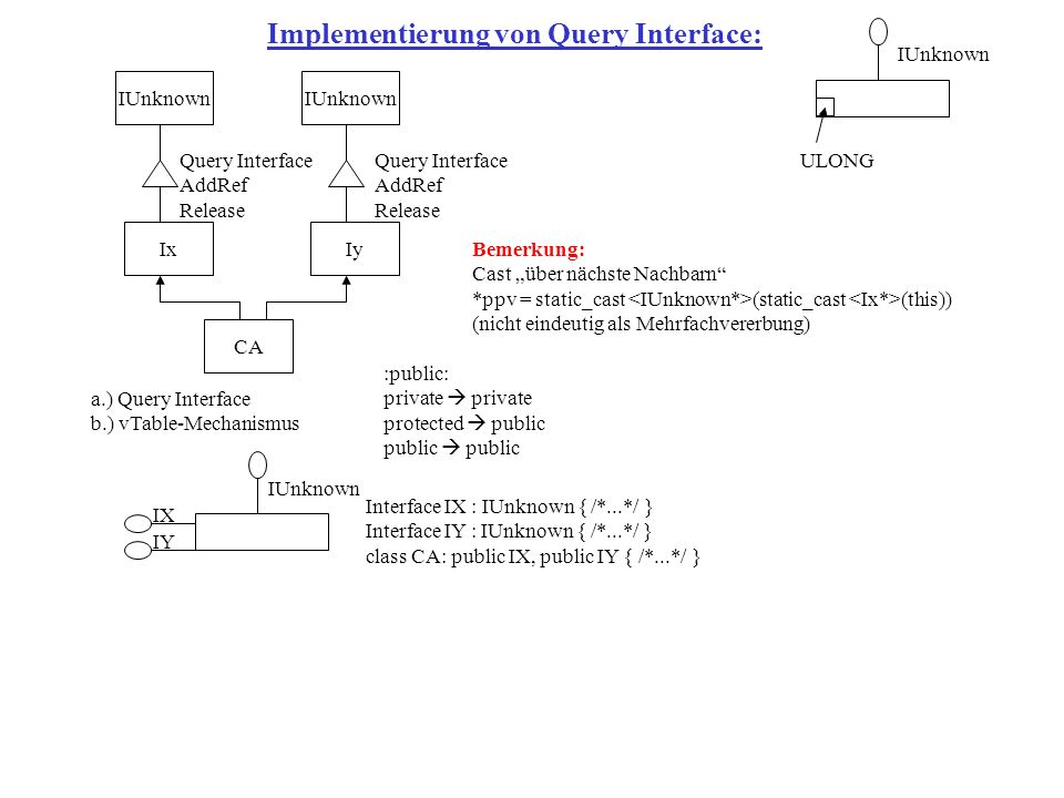 Implementierung von Query Interface: