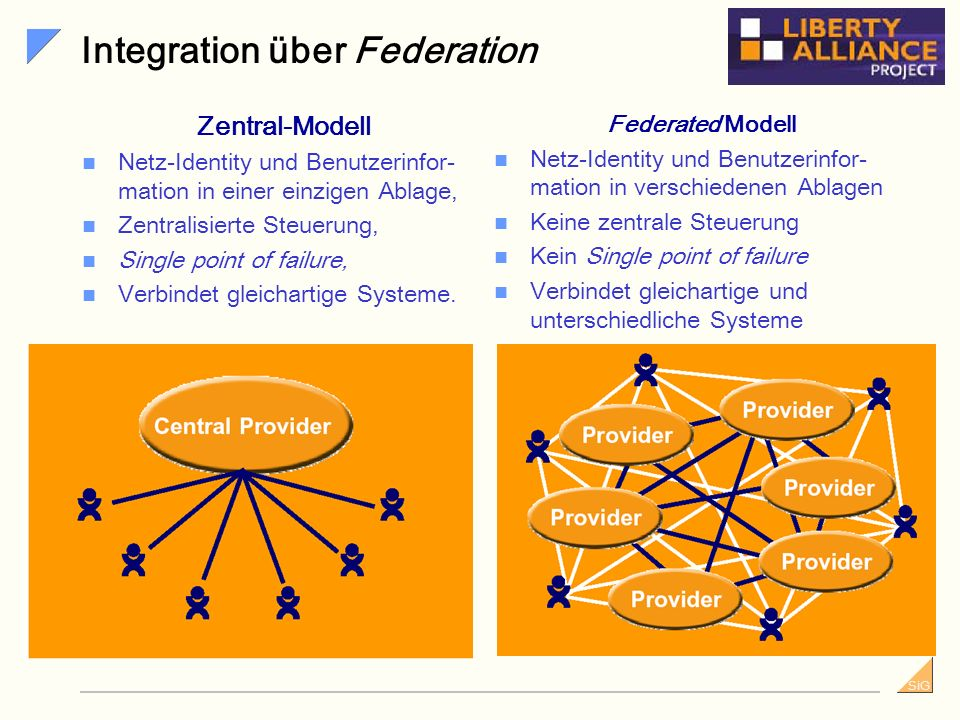 Integration über Federation