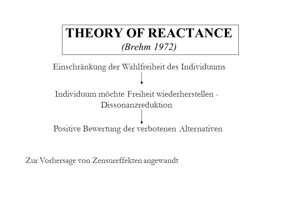 THEORY OF REACTANCE (Brehm 1972)