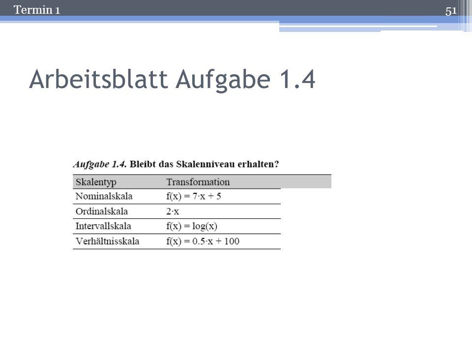 Fantastisch Merkmale Der Quadratischen Funktionen Arbeitsblatt ...