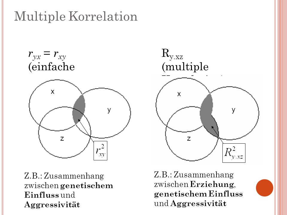 Multiple Korrelation ryx = rxy (einfache Korrelation) Ry.xz