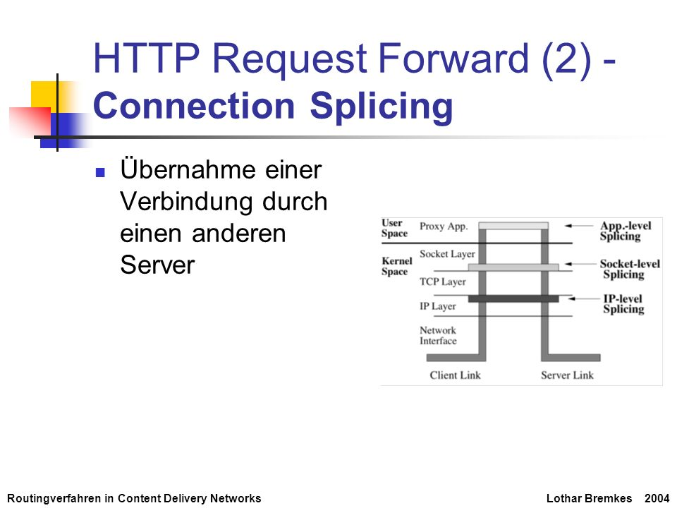 HTTP Request Forward (2) - Connection Splicing