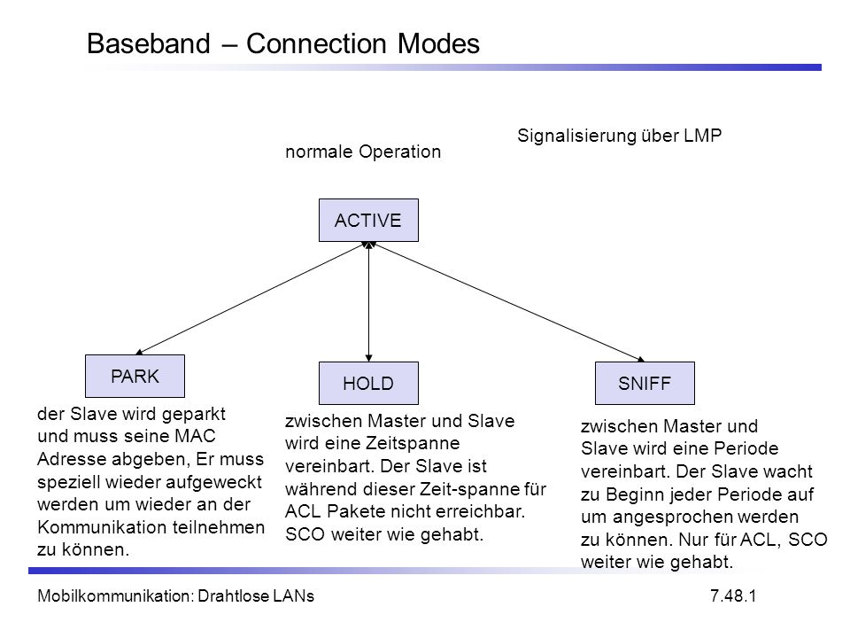 Baseband – Connection Modes