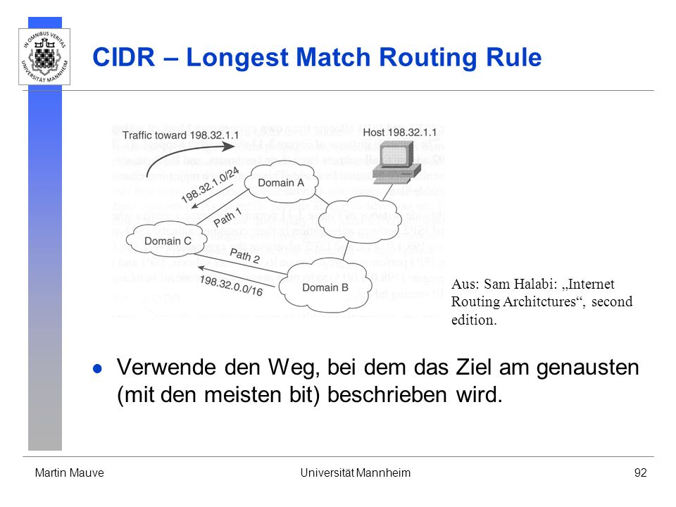 CIDR – Longest Match Routing Rule