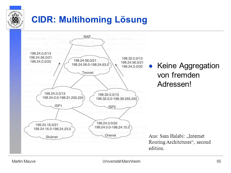CIDR: Multihoming Lösung