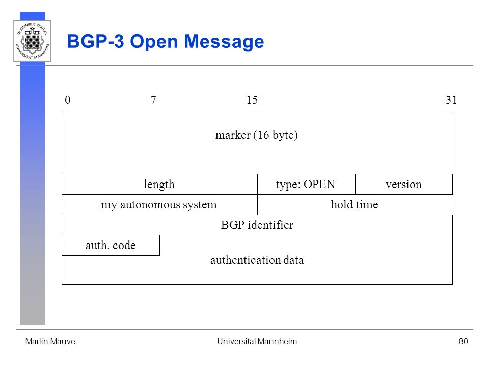 BGP-3 Open Message marker (16 byte) length type: OPEN version