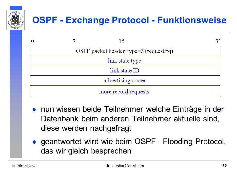 OSPF - Exchange Protocol - Funktionsweise