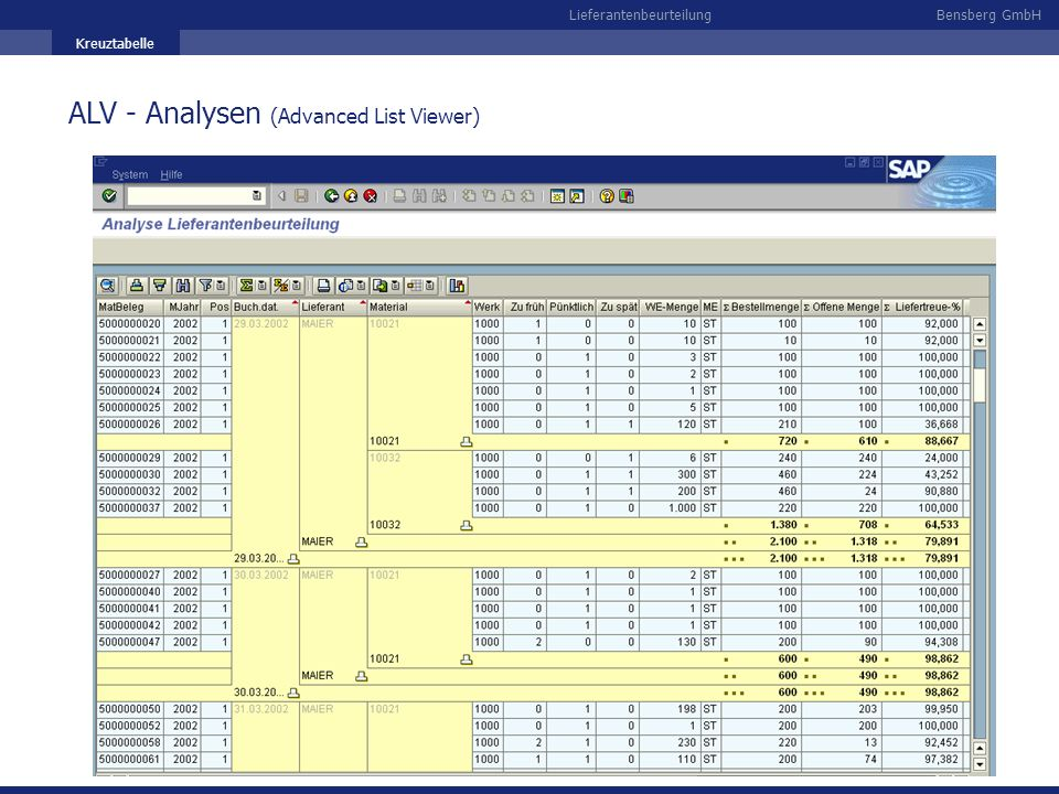 ALV - Analysen (Advanced List Viewer)