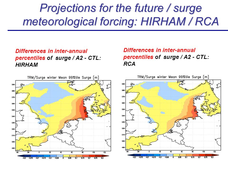 Projections for the future / surge meteorological forcing: HIRHAM / RCA