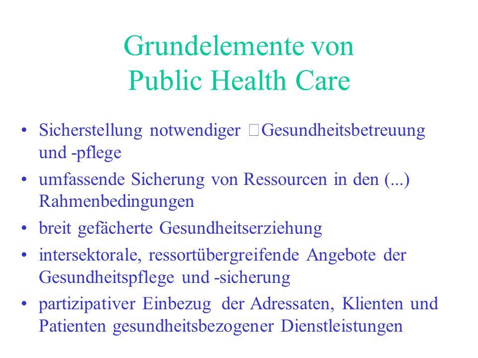 Meilensteine auf dem Weg zur Gesundheitsförderung (nach: Franzkowiak ...