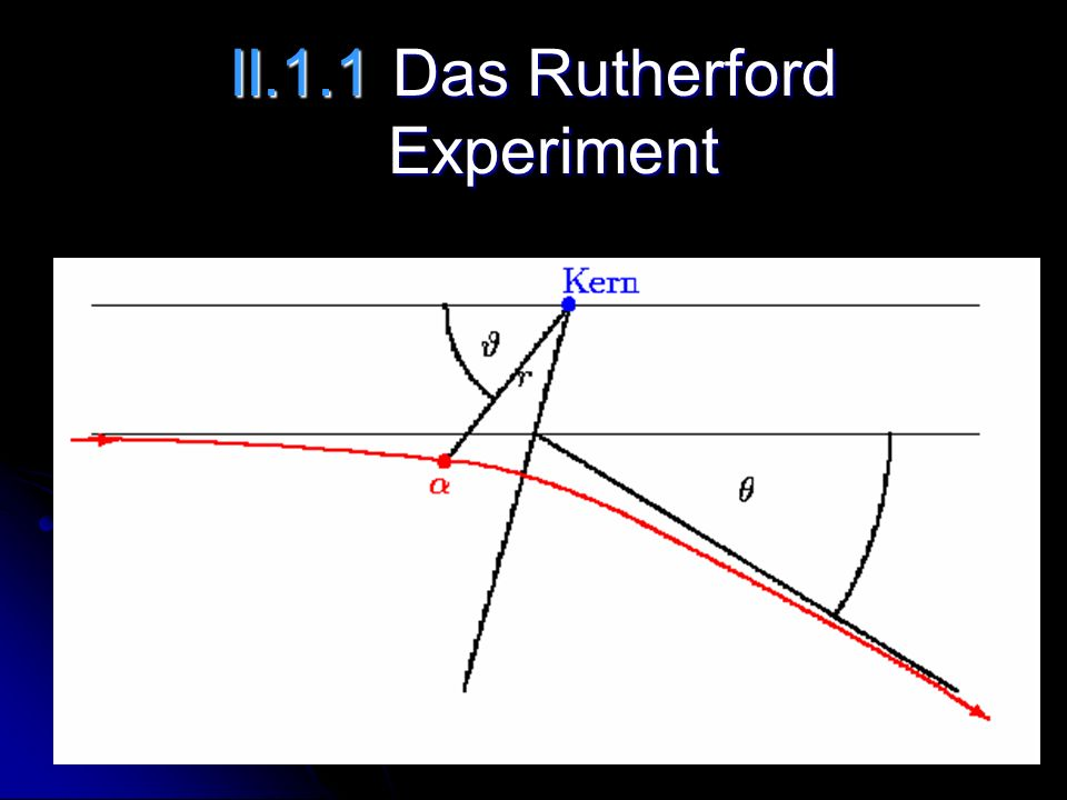 II.1.1 Das Rutherford Experiment
