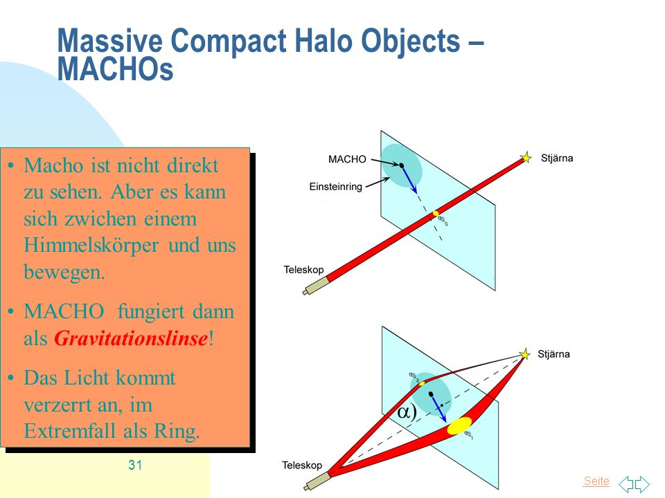 Massive Compact Halo Objects – MACHOs