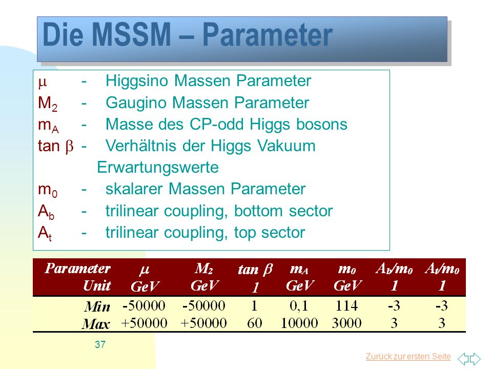 Die MSSM – Parameter m - Higgsino Massen Parameter