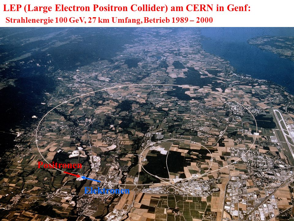 LEP (Large Electron Positron Collider) am CERN in Genf:
