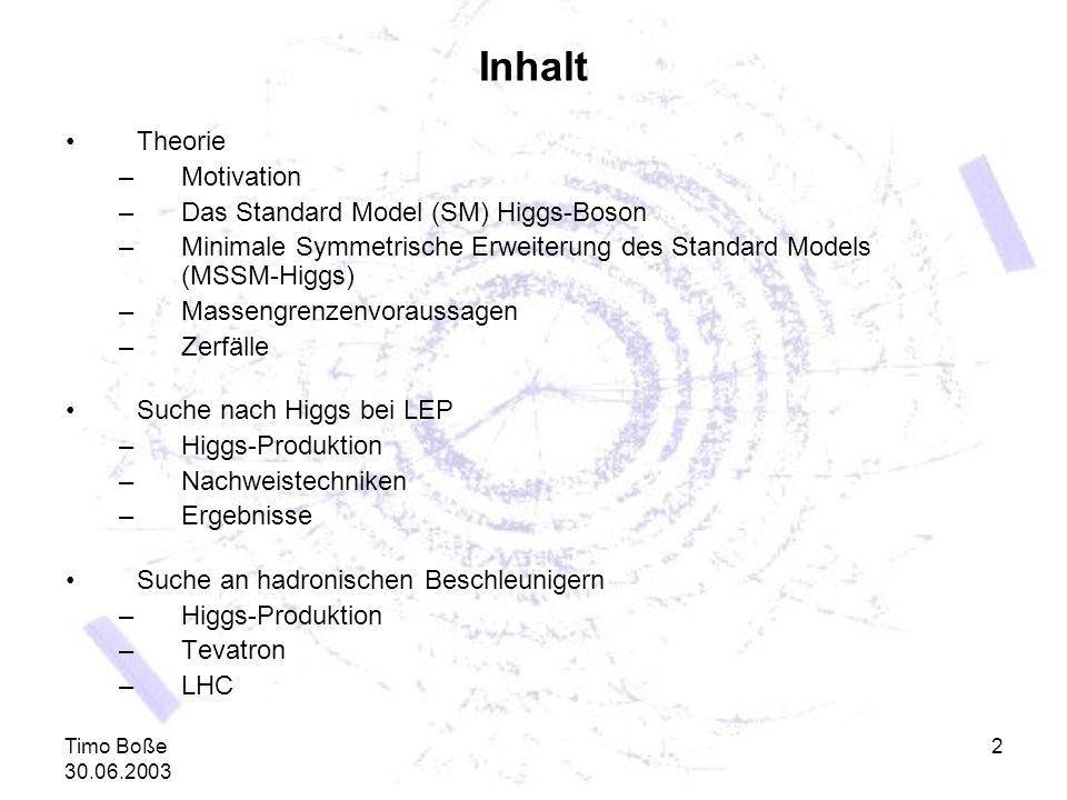Inhalt Theorie Motivation Das Standard Model (SM) Higgs-Boson