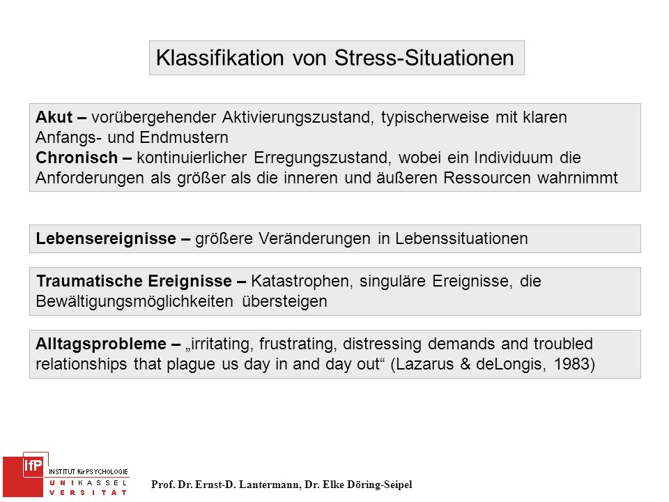 Klassifikation von Stress-Situationen