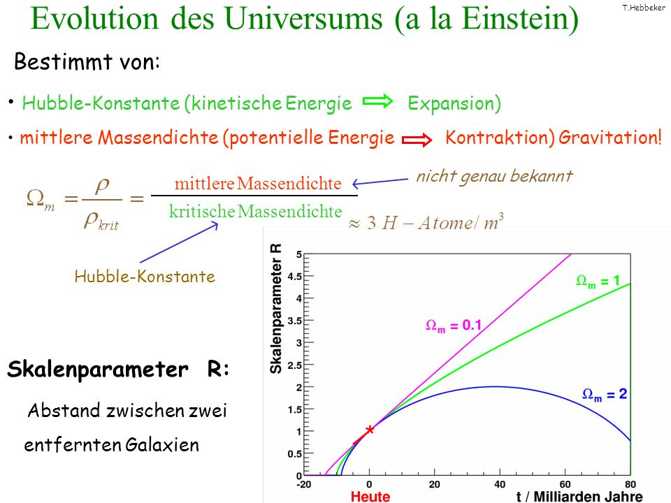 Evolution des Universums (a la Einstein)
