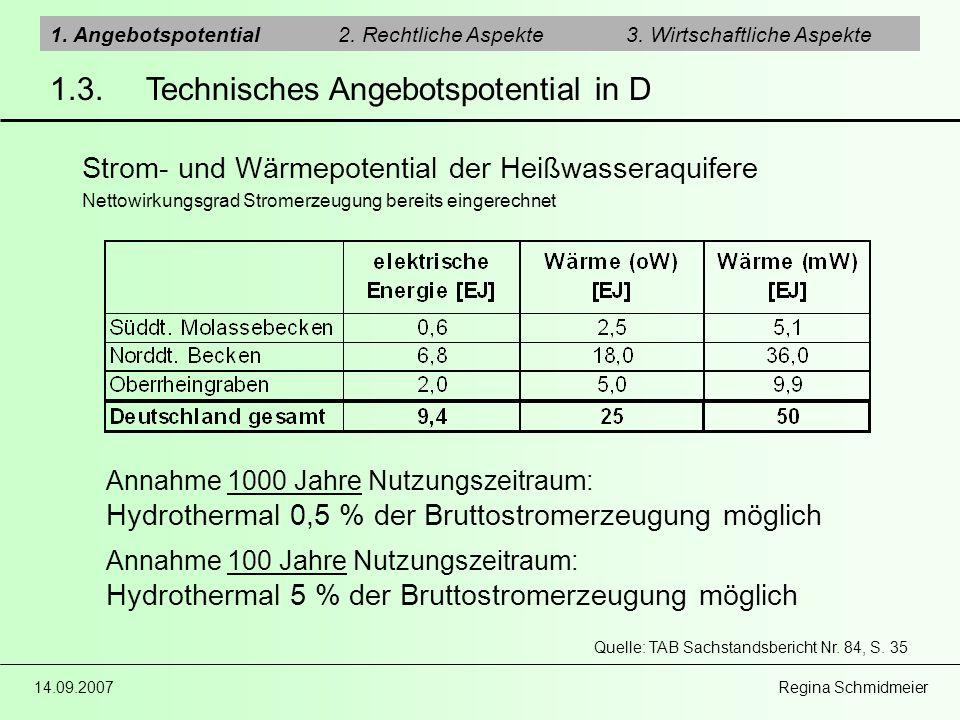 1.3. Technisches Angebotspotential in D
