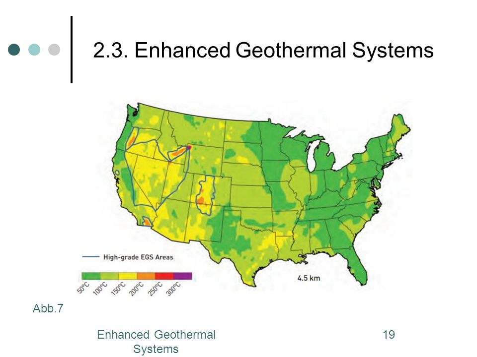 2.3. Enhanced Geothermal Systems