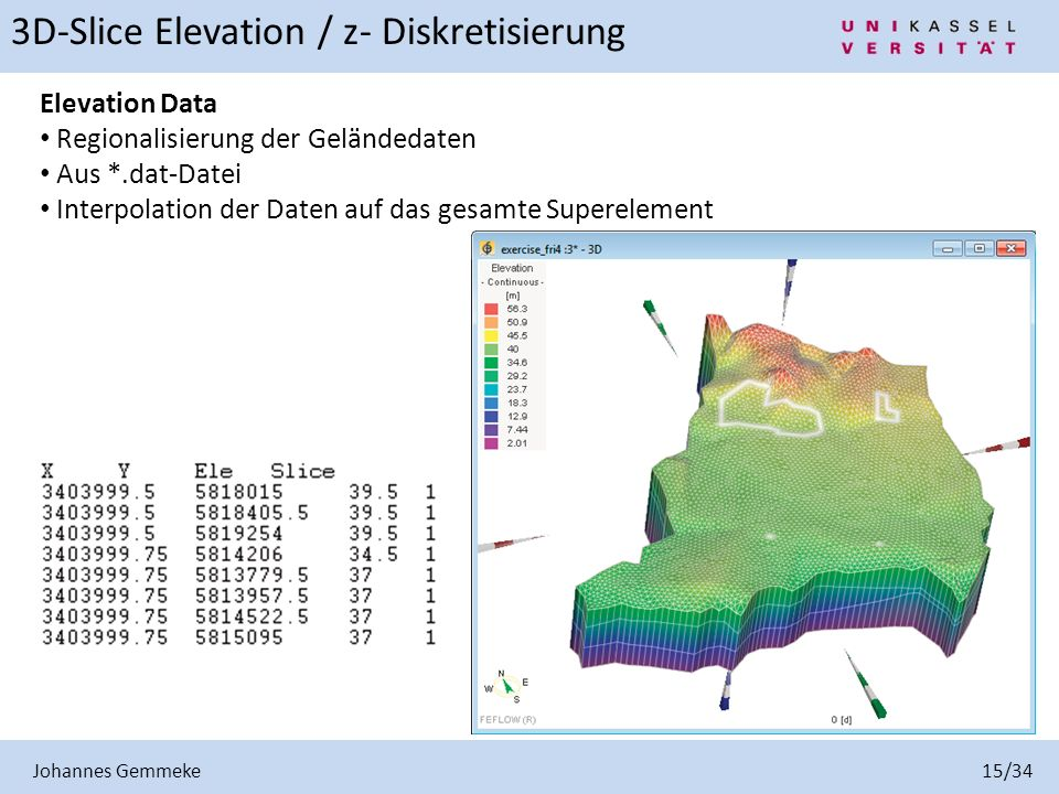 3D-Slice Elevation / z- Diskretisierung